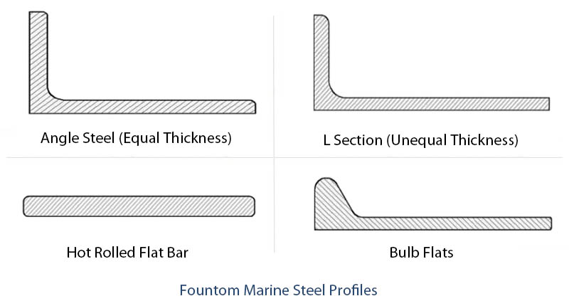 shipbuilding steel profiles